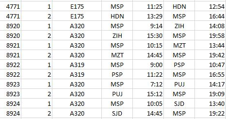 Some current MSP flights added